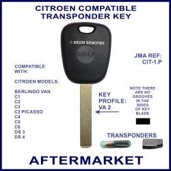Citroen Berlingo, C2, C3 Picasso, C4, C5, C6, DS3 & DS4 key with transponder cloning & key cutting